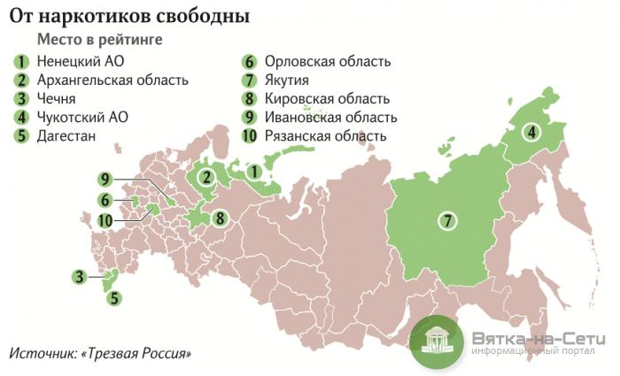 Кировская область вошла в топ-10 самых свободных от наркотиков регионов России