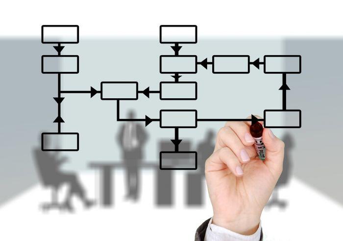 Необходимость SWOT-анализа в профессиональном бизнесе