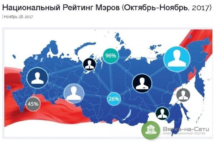 """Геннадию Плехову """"по наследству"""" от Ильи Шульгина досталось 81 место в национальном рейтинге мэров"""