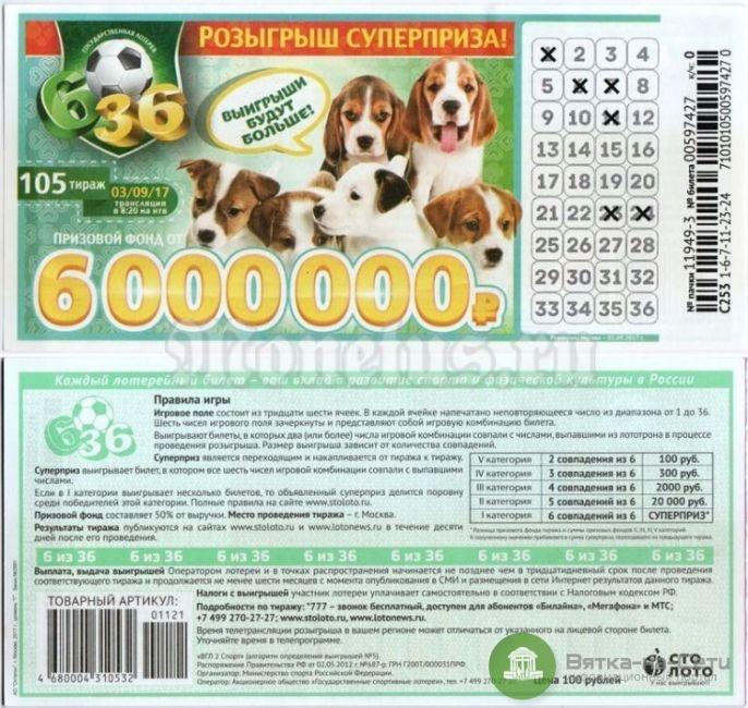Кировчанин стал миллионером, купив лотерейный билет