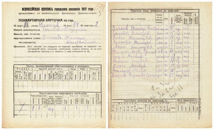 Кировский архив завершил оцифровку документов переписи в Вятской губернии 1917 года