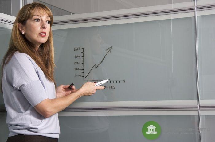 «Издательство Просвещение» повышает квалификацию педагогов