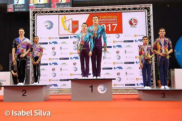 Кировчане стали победителями первенства Европы по спортивной акробатике
